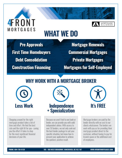 4Front Mortgages Data Sheet - Front