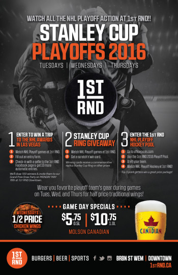 Stanley Cup Playoffs 2016 Poster 11x17